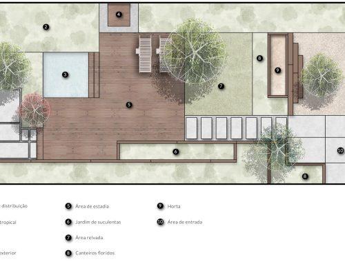 Jardim privado – Galveias, Ponte de Sor